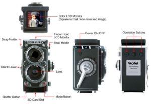 parts of a medium format camera